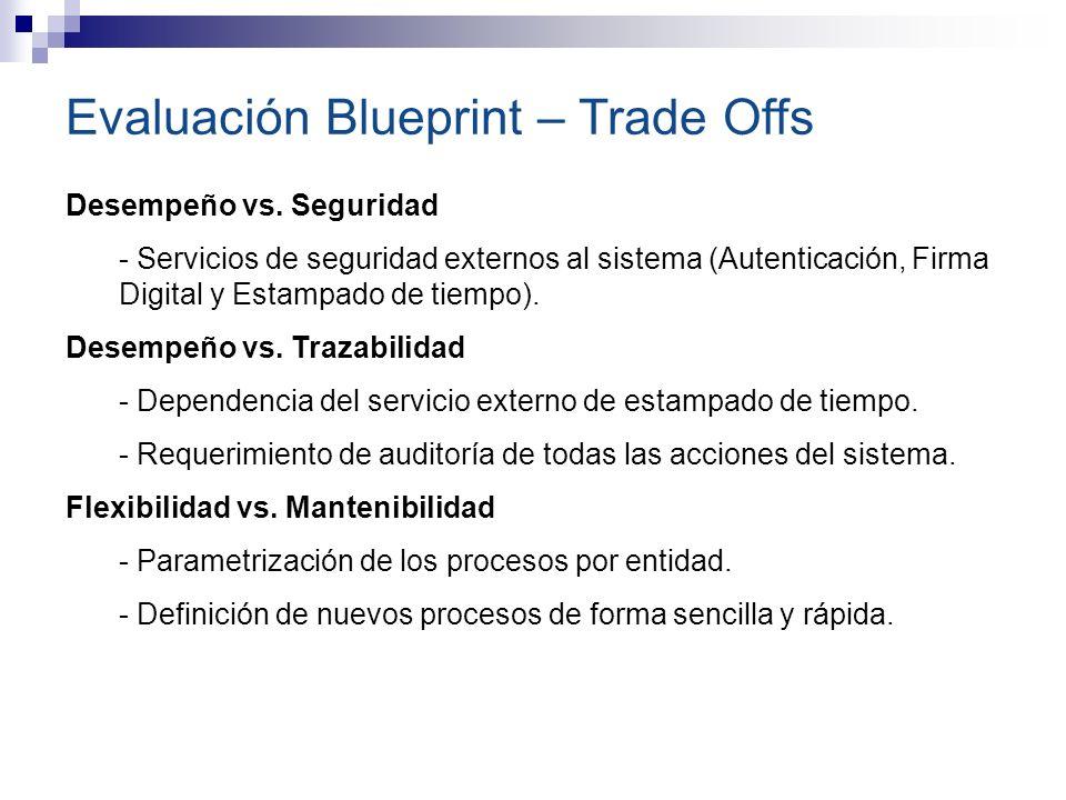 Evaluación Blueprint – Trade Offs Desempeño vs. Seguridad - Servicios de seguridad externos al sistema (Autenticación, Firma Digital y Estampado de ti