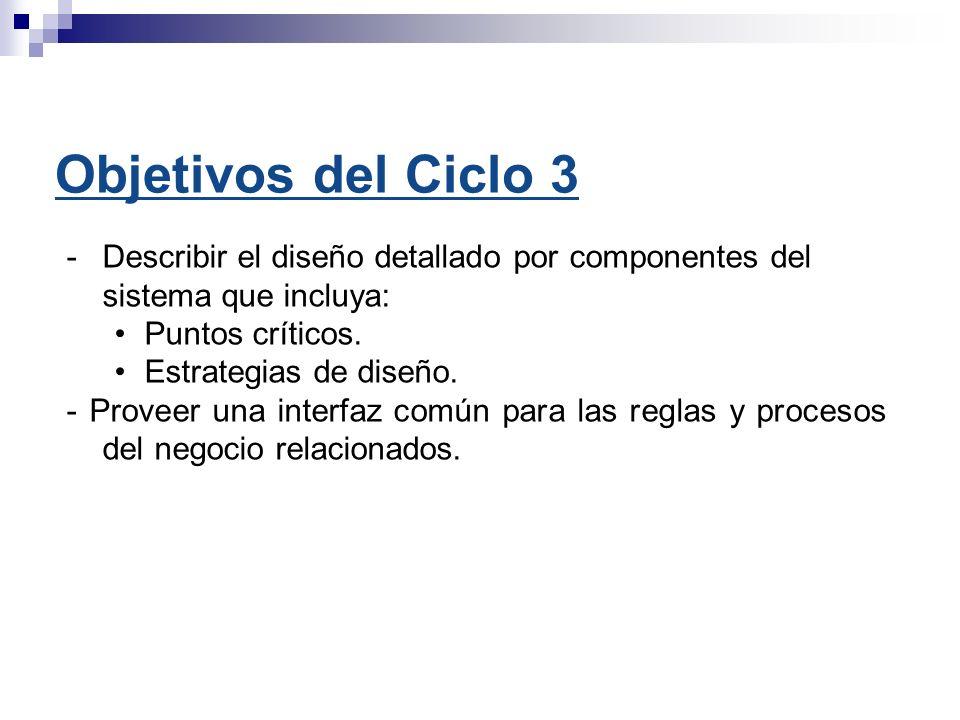 Objetivos del Ciclo 3 -Describir el diseño detallado por componentes del sistema que incluya: Puntos críticos. Estrategias de diseño. - Proveer una in