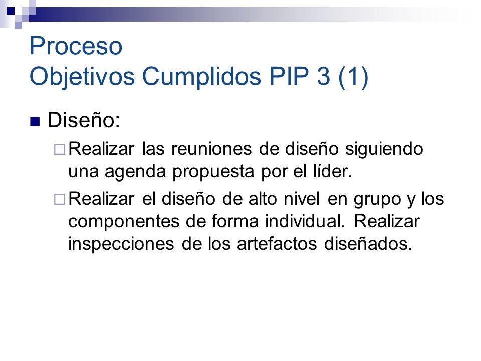 Proceso Objetivos Cumplidos PIP 3 (1) Diseño: Realizar las reuniones de diseño siguiendo una agenda propuesta por el líder. Realizar el diseño de alto