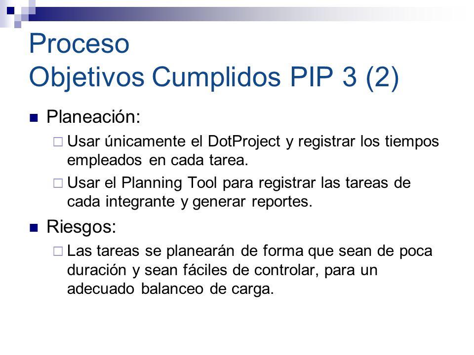 Proceso Objetivos Cumplidos PIP 3 (2) Planeación: Usar únicamente el DotProject y registrar los tiempos empleados en cada tarea. Usar el Planning Tool