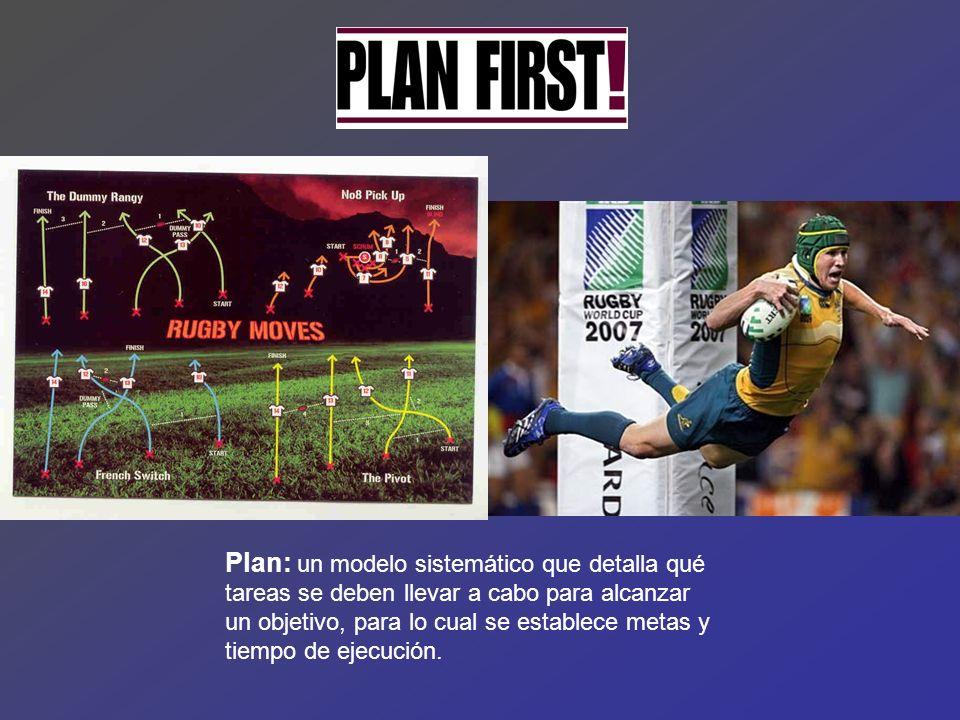 Plan: un modelo sistemático que detalla qué tareas se deben llevar a cabo para alcanzar un objetivo, para lo cual se establece metas y tiempo de ejecución.