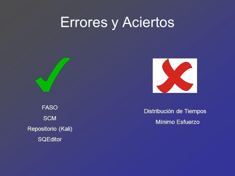 Errores y Aciertos FASO SCM Repositorio (Kali) SQEditor Distribución de Tiempos Mínimo Esfuerzo