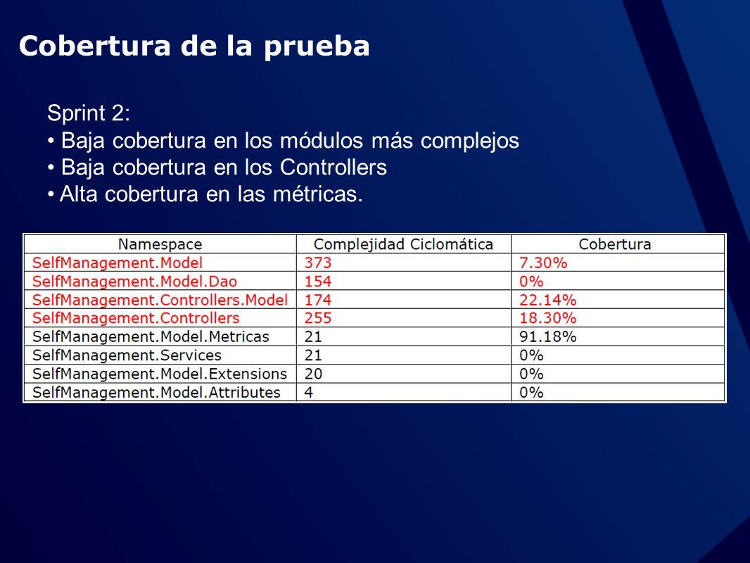 Cobertura de la prueba Sprint 2: Baja cobertura en los módulos más complejos Baja cobertura en los Controllers Alta cobertura en las métricas.