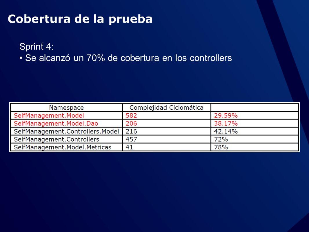 Cobertura de la prueba Sprint 4: Se alcanzó un 70% de cobertura en los controllers