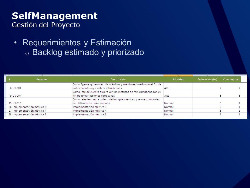 SelfManagement Gestión del Proyecto Requerimientos y Estimación o Windband Delphi o 3 iteraciones: Sprints 1, 2 y 3.