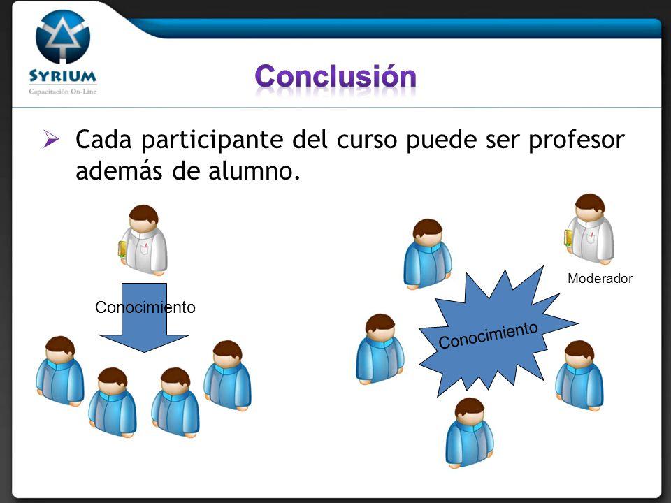 Cada participante del curso puede ser profesor además de alumno. Conocimiento Moderador