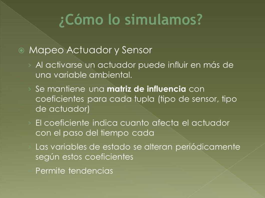 Mapeo Actuador y Sensor Al activarse un actuador puede influir en más de una variable ambiental. Se mantiene una matriz de influencia con coeficientes
