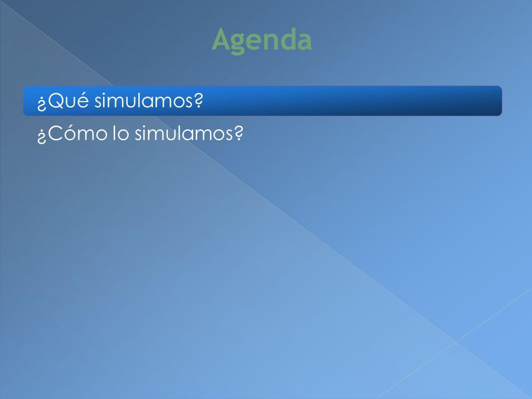 ¿Qué simulamos ¿Cómo lo simulamos Agenda