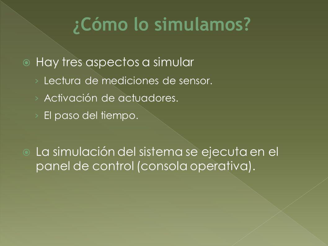 Hay tres aspectos a simular Lectura de mediciones de sensor. Activación de actuadores. El paso del tiempo. La simulación del sistema se ejecuta en el