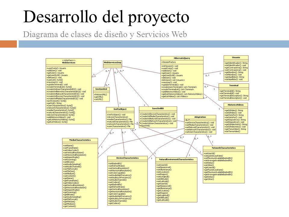 Desarrollo del proyecto Diagrama de clases de diseño y Servicios Web