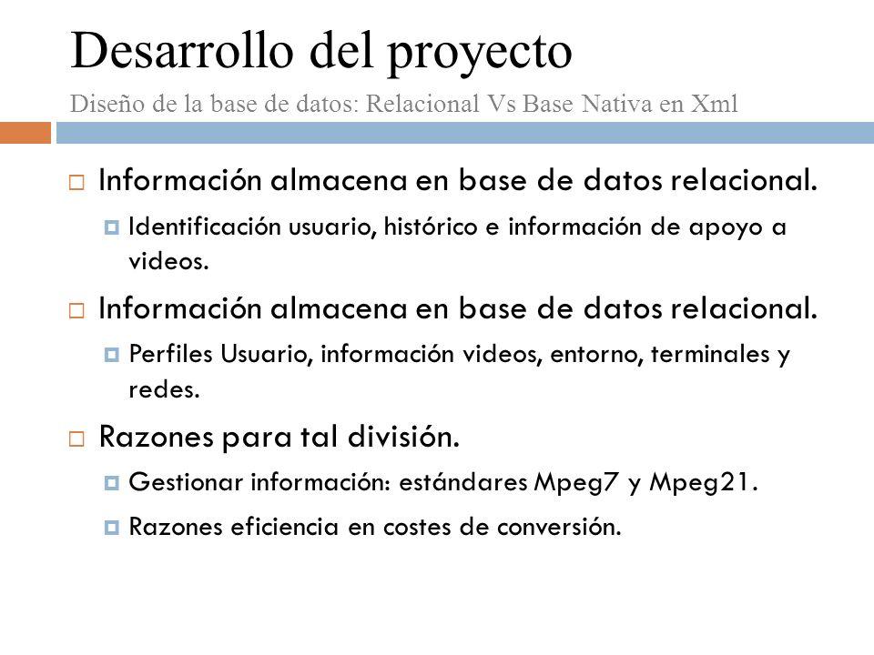 Desarrollo del proyecto Diseño de la base de datos: Relacional Vs Base Nativa en Xml Información almacena en base de datos relacional.