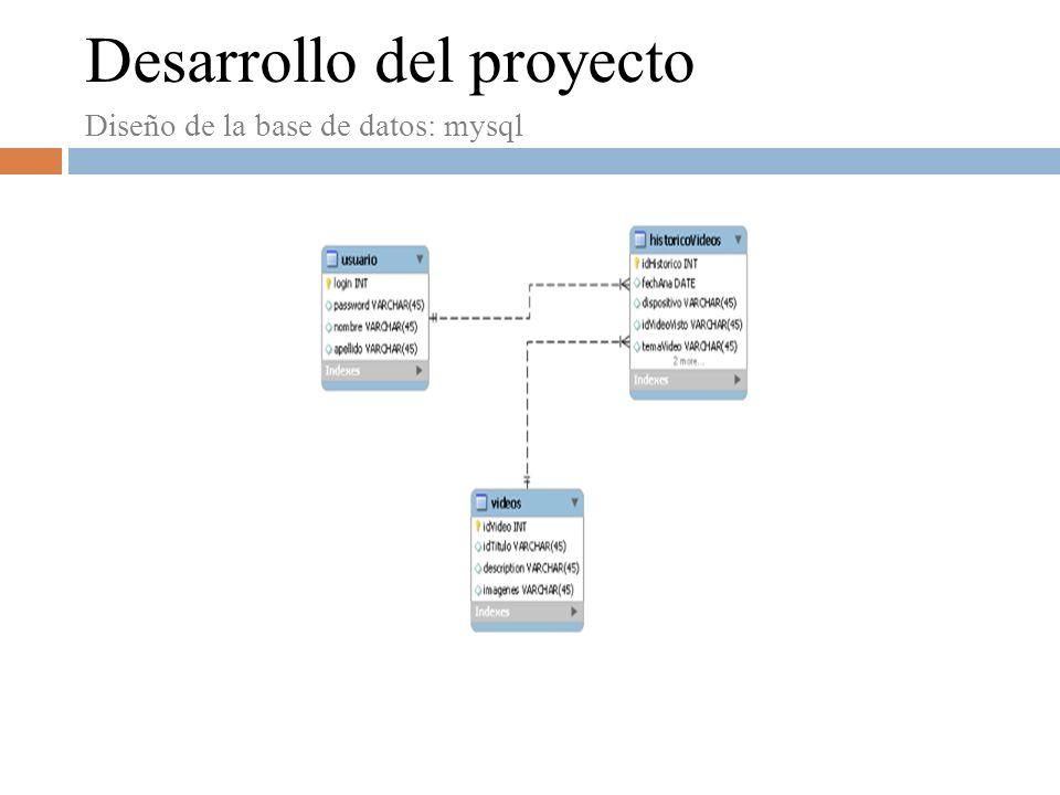 Desarrollo del proyecto Diseño de la base de datos: mysql