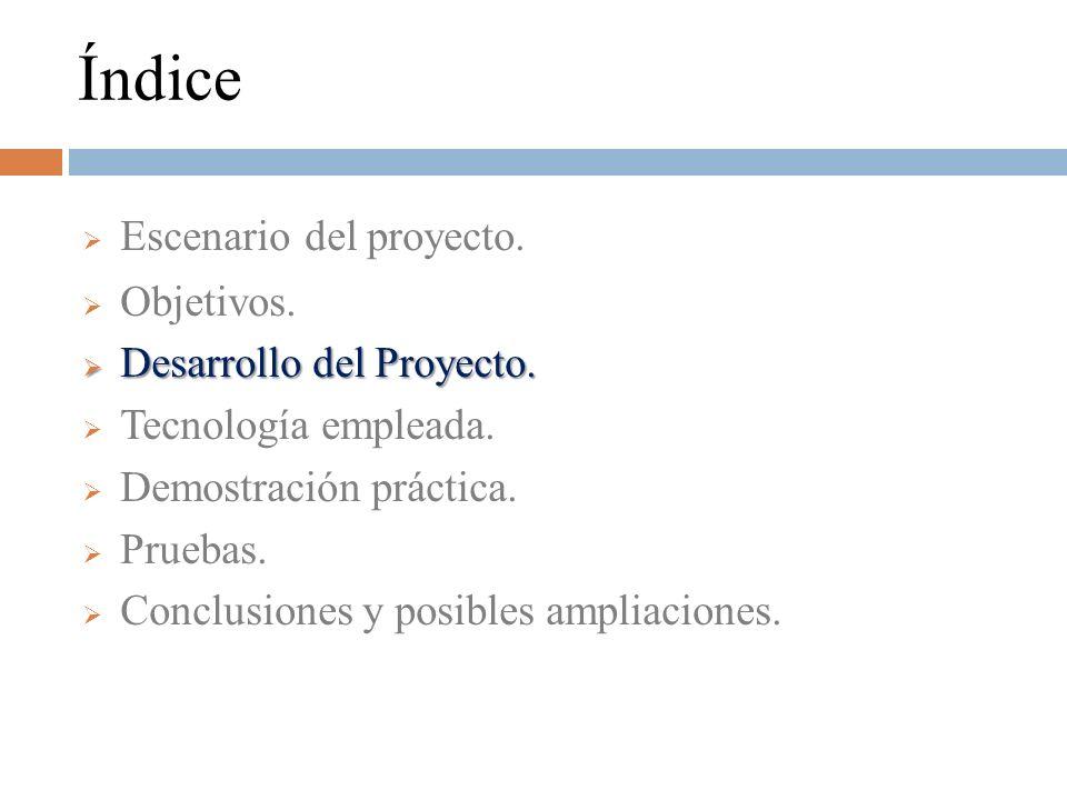 Índice Escenario del proyecto. Objetivos. Desarrollo del Proyecto.