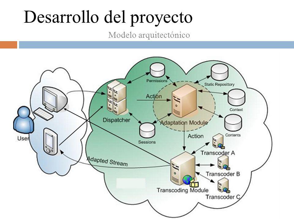 Desarrollo del proyecto Modelo arquitectónico