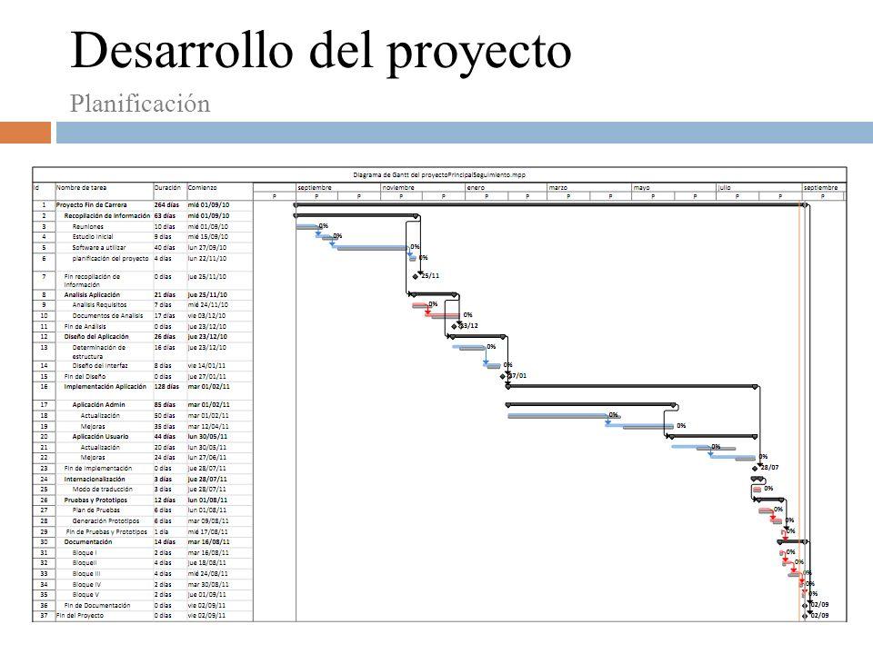 Modelo arquitectónico: Patrón Modelo-Vista-Controlador