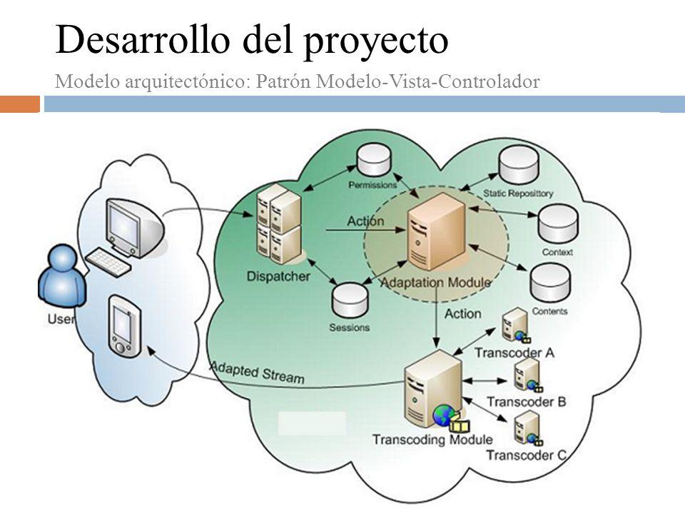 Desarrollo del proyecto Diagrama de casos de uso