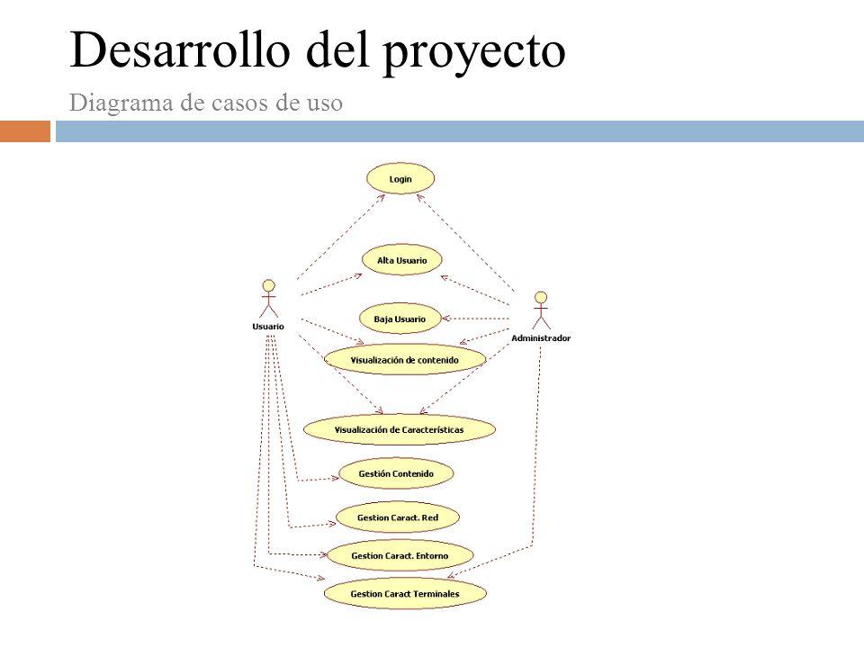 Desarrollo del proyecto Diagrama de clases de diseño