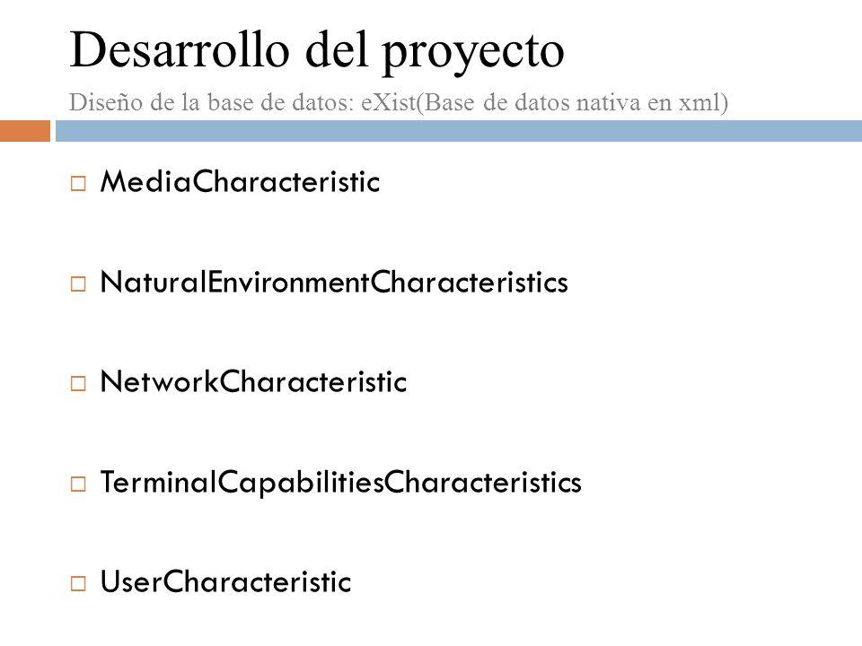 Desarrollo del proyecto Implementación 1.Creación del Fronted Usuario.