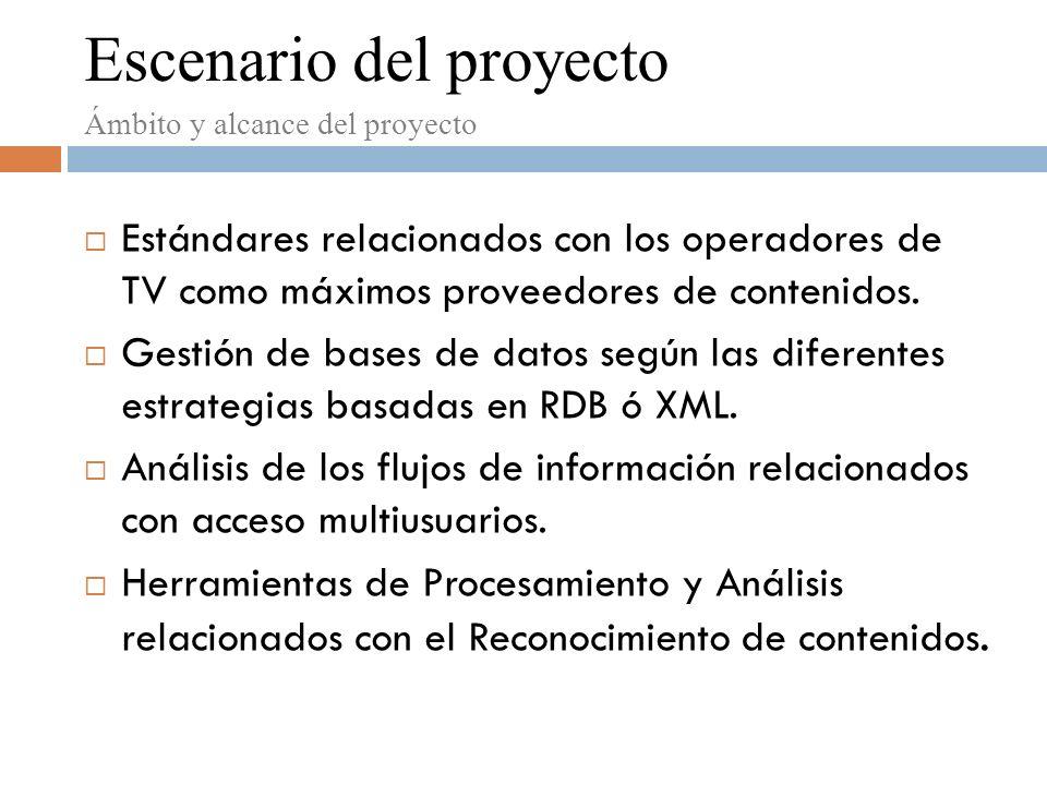 Escenario del proyecto Líneas generales del funcionamiento del Organizador de Debates Parte Usuario.