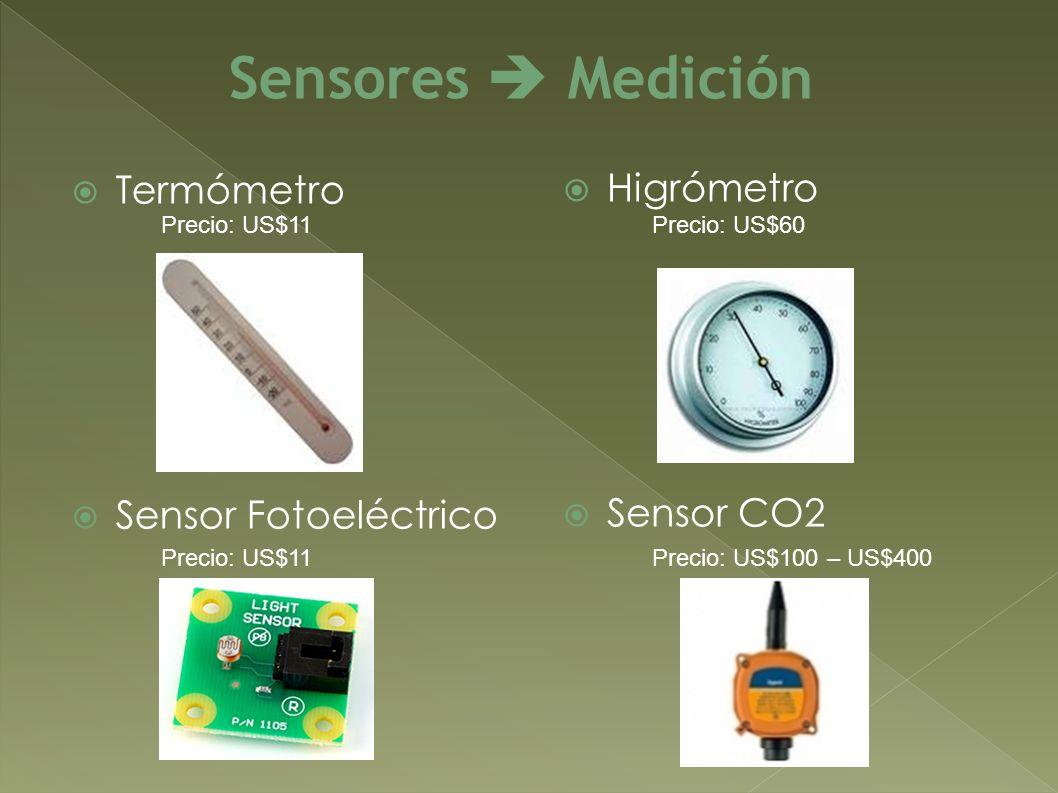 Higrómetro Sensor CO2 Termómetro Sensor Fotoeléctrico Sensores Medición Precio: US$11Precio: US$60 Precio: US$11Precio: US$100 – US$400
