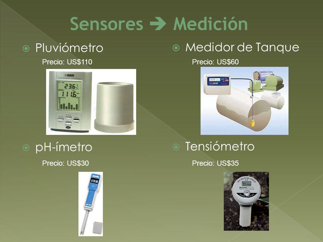 Pluviómetro pH-ímetro Medidor de Tanque Tensiómetro Sensores Medición Precio: US$110Precio: US$60 Precio: US$30Precio: US$35