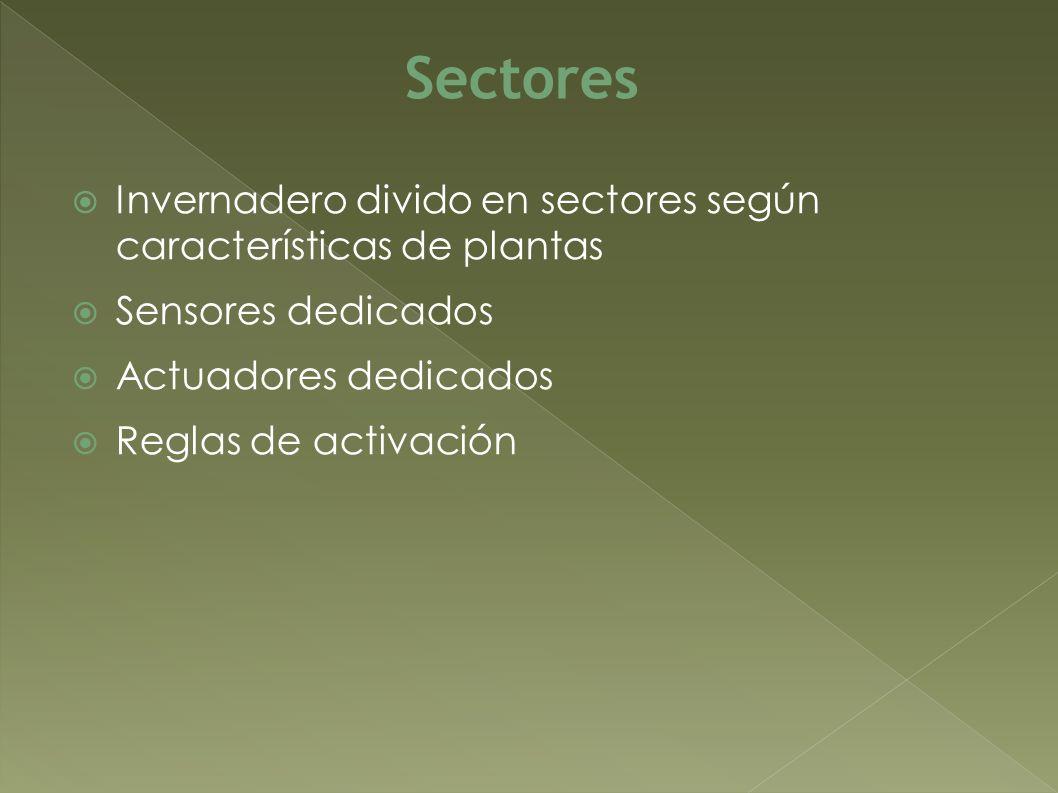 Invernadero divido en sectores según características de plantas Sensores dedicados Actuadores dedicados Reglas de activación Sectores