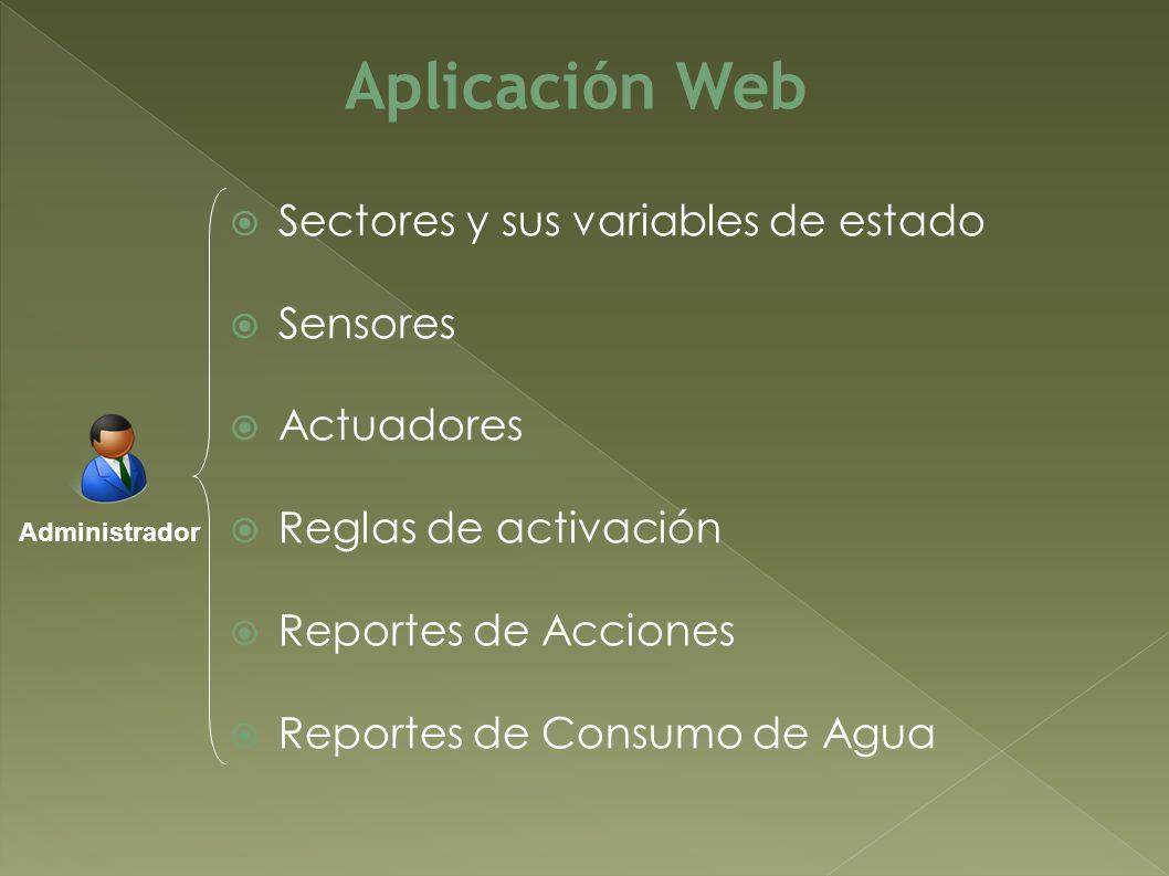 Aplicación Web Sectores y sus variables de estado Sensores Actuadores Reglas de activación Reportes de Acciones Reportes de Consumo de Agua Administrador