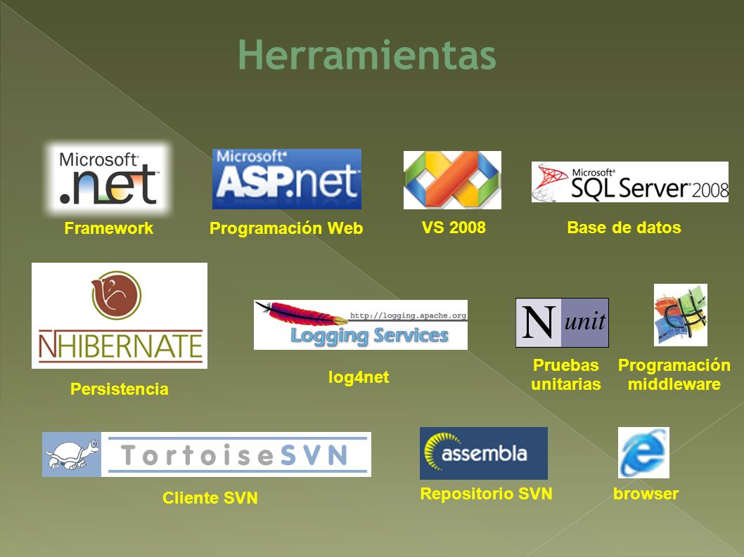 Herramientas log4net Framework VS 2008 Cliente SVN Programación Web Persistencia Repositorio SVN Pruebas unitarias browser Base de datos Programación middleware