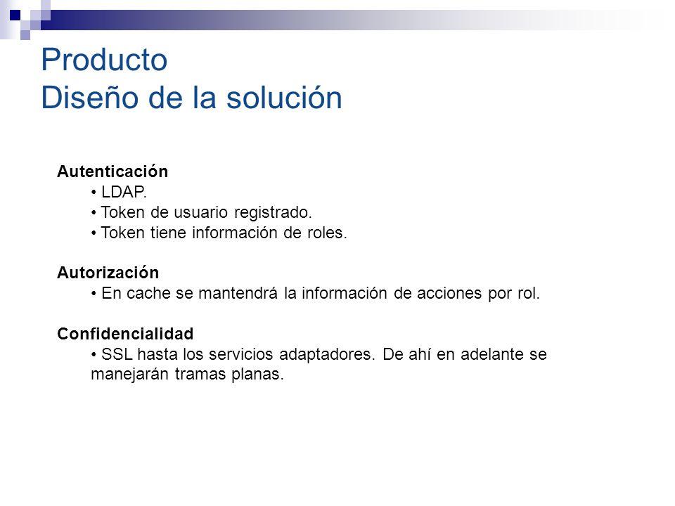 Producto Diseño de la solución Autenticación LDAP.