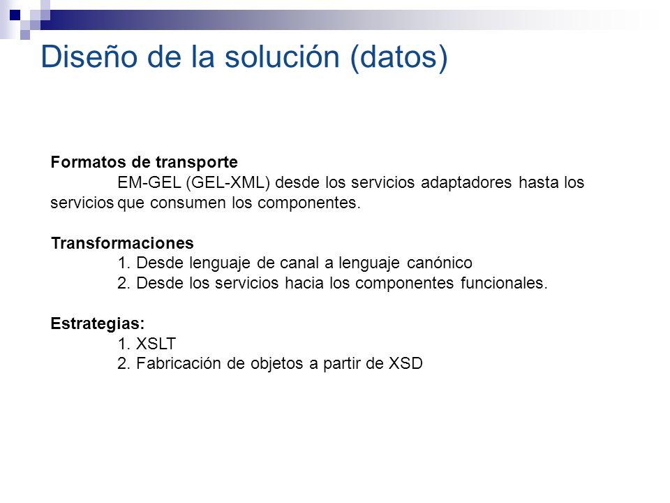 Diseño de la solución (datos) Formatos de transporte EM-GEL (GEL-XML) desde los servicios adaptadores hasta los serviciosque consumen los componentes.
