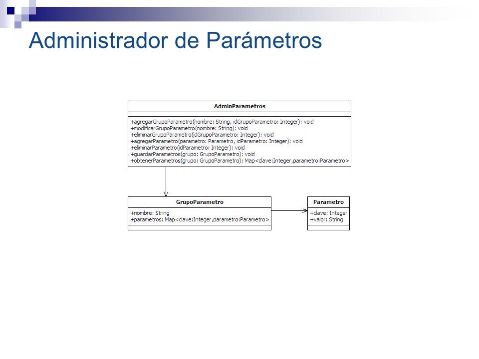 Administrador de Parámetros