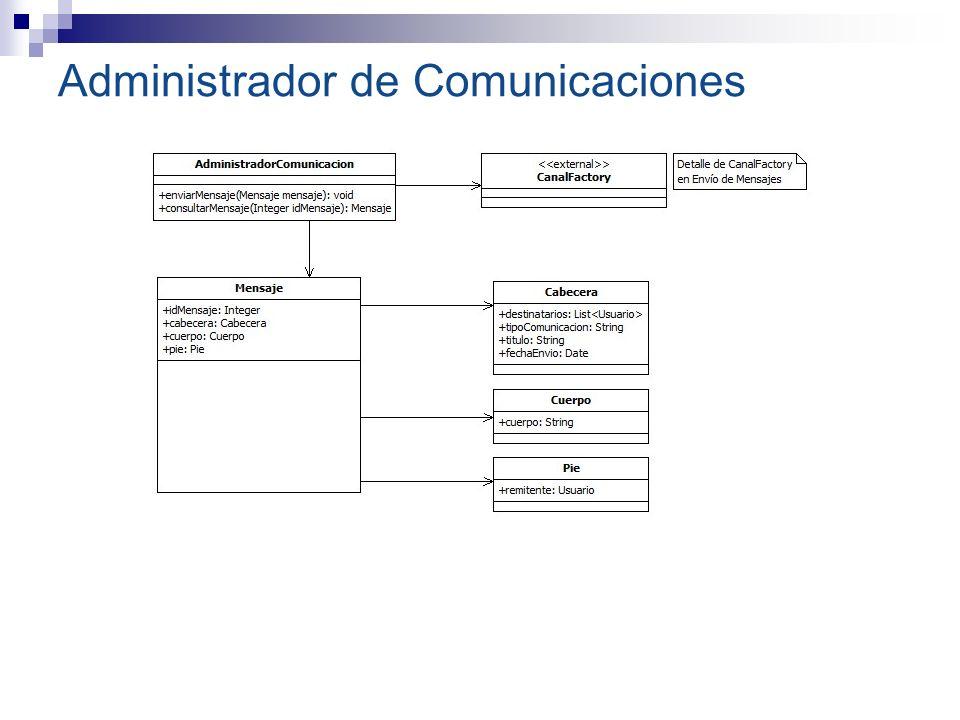 Administrador de Comunicaciones