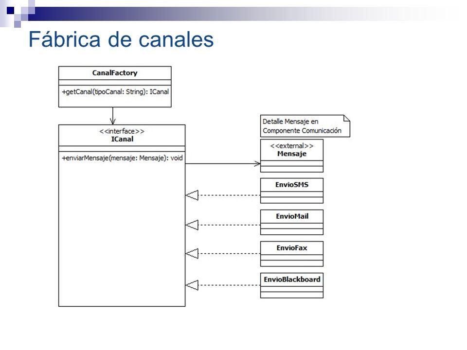 Fábrica de canales
