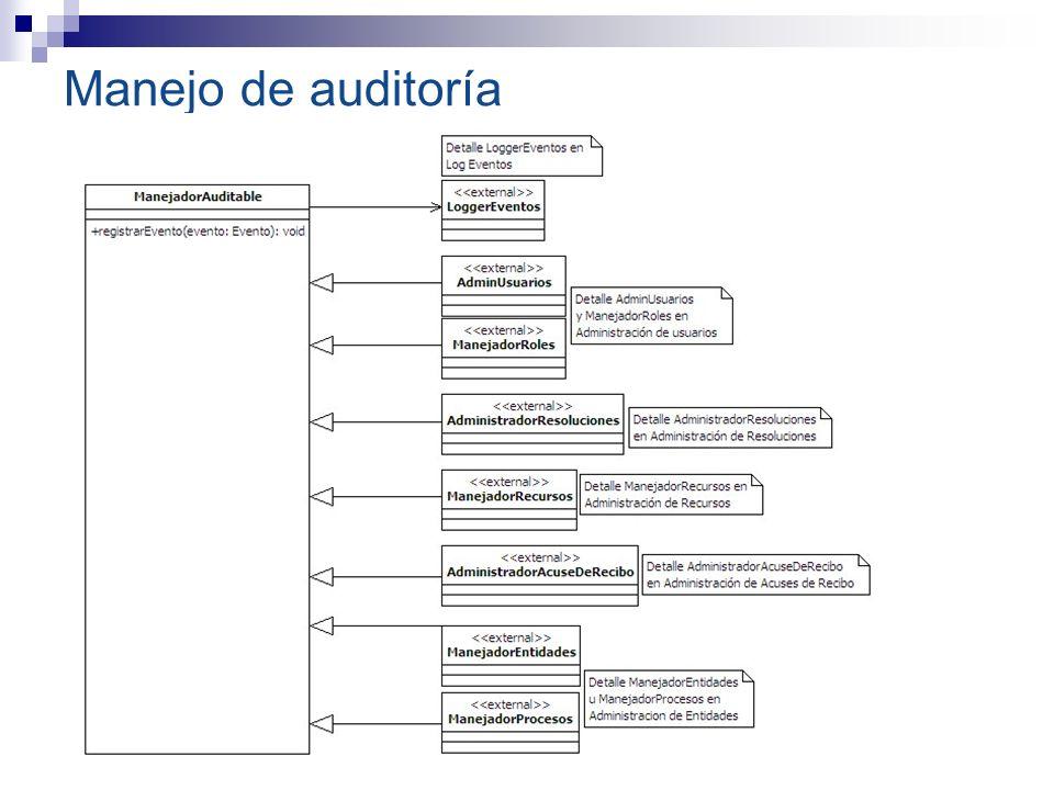 Manejo de auditoría