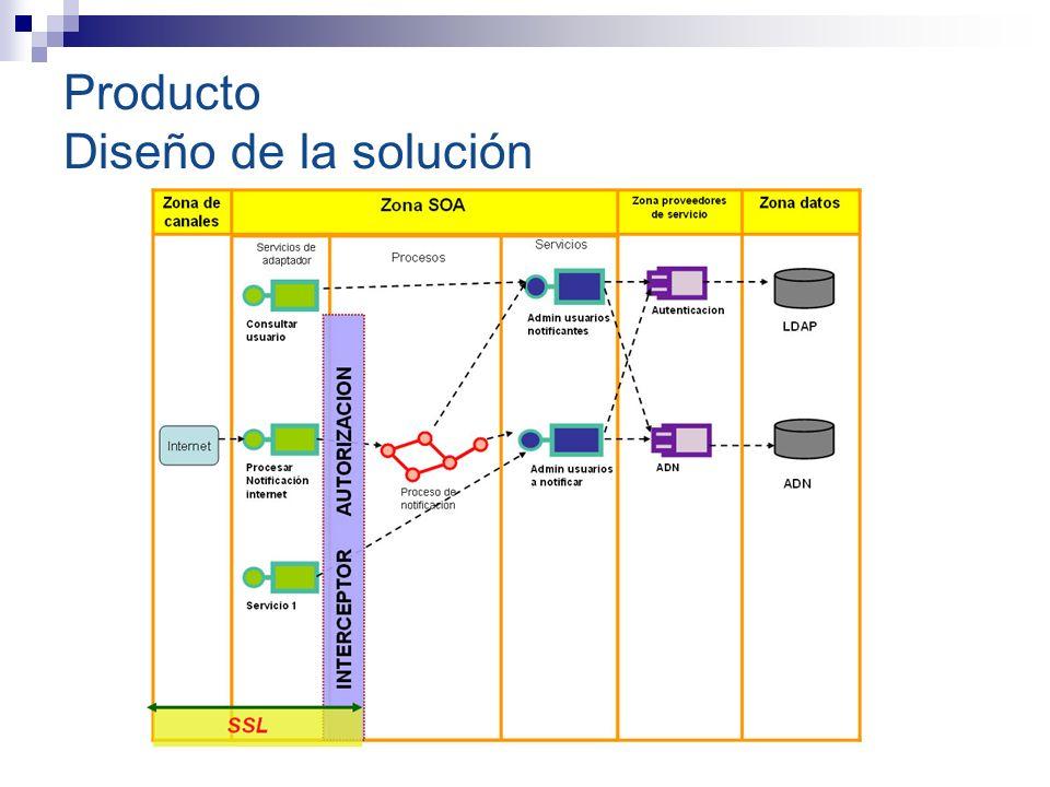 Producto Diseño de la solución