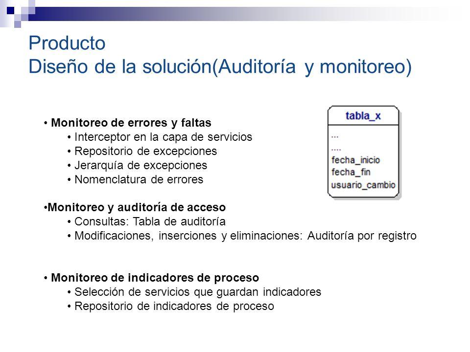 Producto Diseño de la solución(Auditoría y monitoreo) Monitoreo de errores y faltas Interceptor en la capa de servicios Repositorio de excepciones Jerarquía de excepciones Nomenclatura de errores Monitoreo y auditoría de acceso Consultas: Tabla de auditoría Modificaciones, inserciones y eliminaciones: Auditoría por registro Monitoreo de indicadores de proceso Selección de servicios que guardan indicadores Repositorio de indicadores de proceso