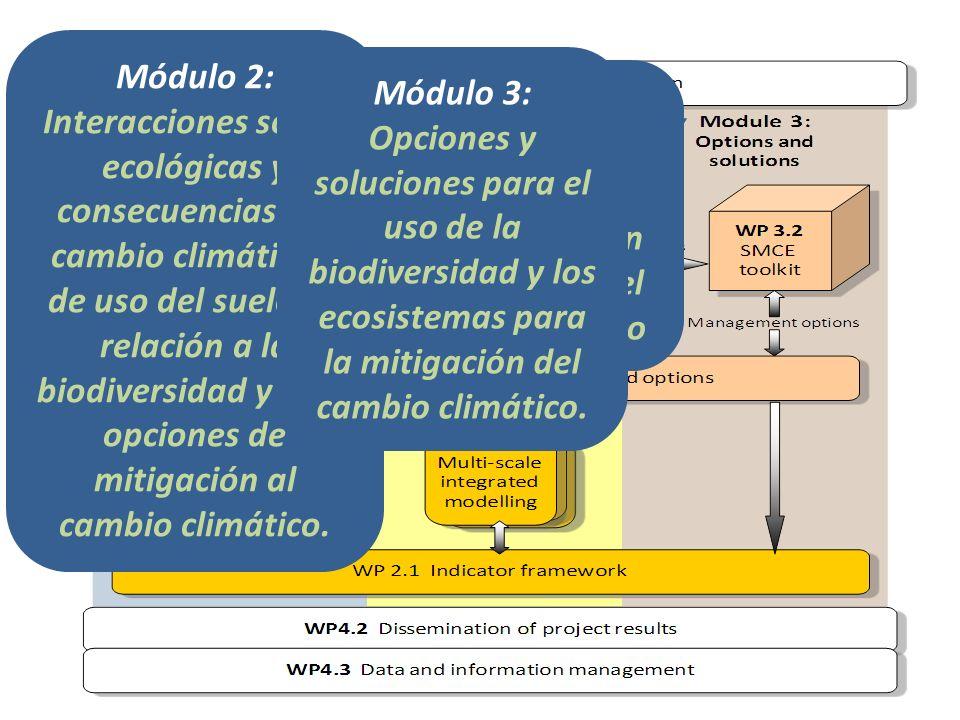 Módulo 1: Evalaución del papel de la biodiversidad en la mitigación del cambio climático Módulo 2: Interacciones socio- ecológicas y consecuencias del
