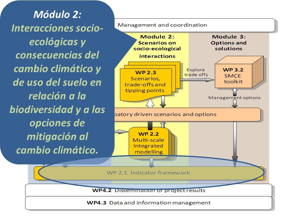 Módulo 2: Interacciones socio- ecológicas y consecuencias del cambio climático y de uso del suelo en relación a la biodiversidad y a las opciones de m