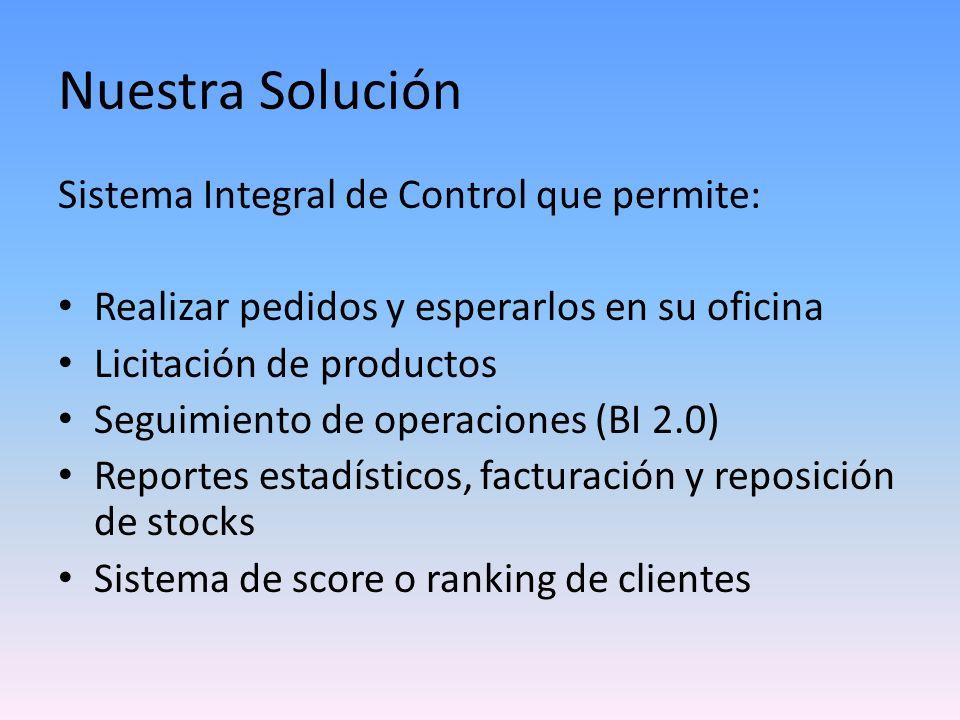 Nuestra Solución Sistema Integral de Control que permite: Realizar pedidos y esperarlos en su oficina Licitación de productos Seguimiento de operacion