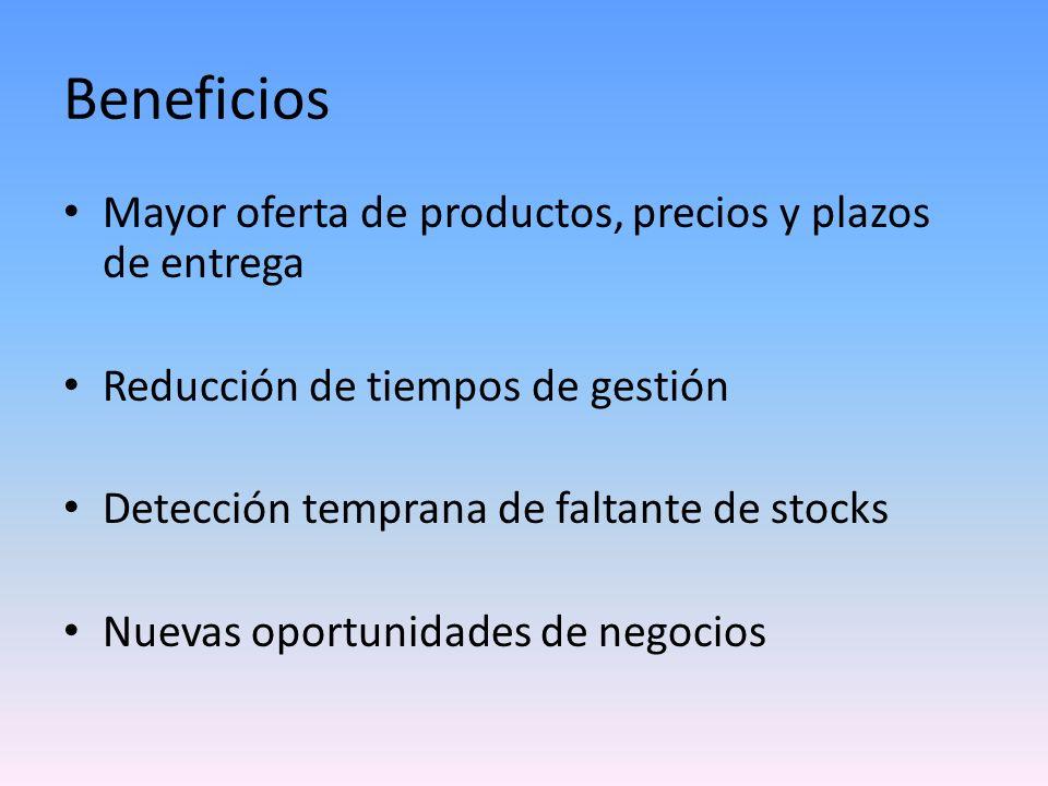Beneficios Mayor oferta de productos, precios y plazos de entrega Reducción de tiempos de gestión Detección temprana de faltante de stocks Nuevas opor