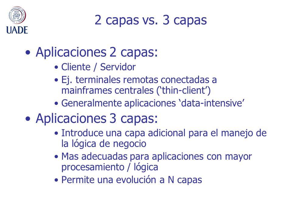 2 capas vs. 3 capas Aplicaciones 2 capas: Cliente / Servidor Ej. terminales remotas conectadas a mainframes centrales (thin-client) Generalmente aplic