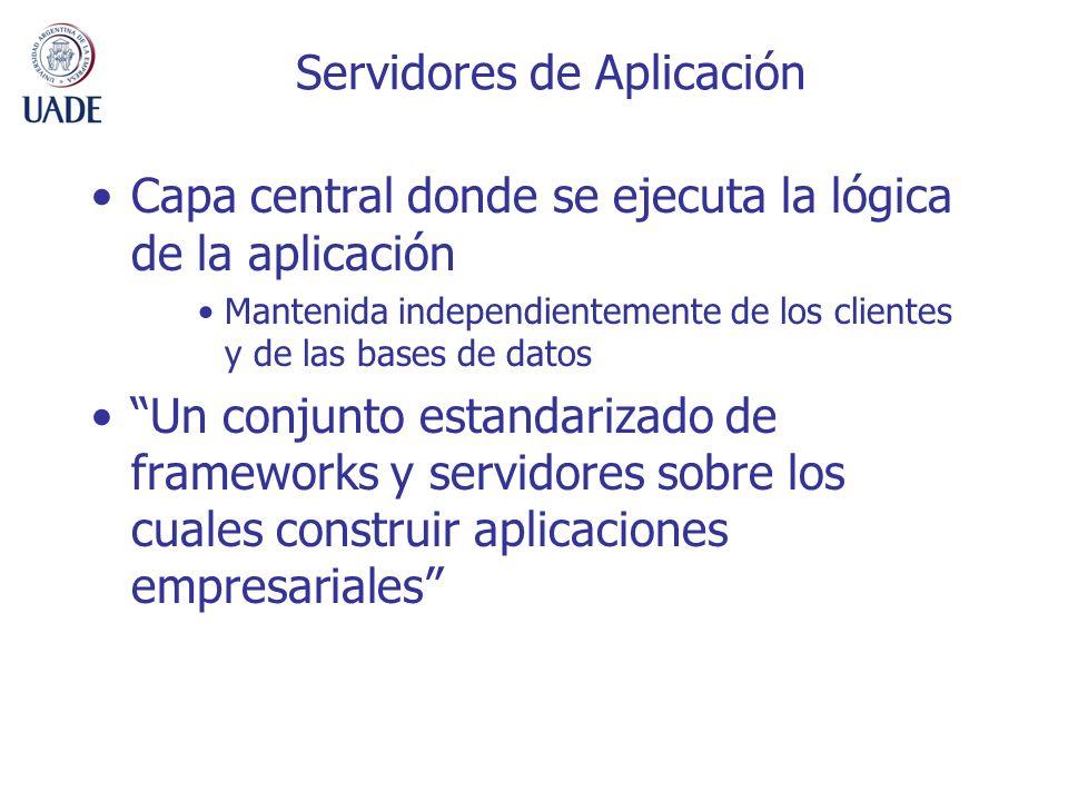 Servidores de Aplicación Capa central donde se ejecuta la lógica de la aplicación Mantenida independientemente de los clientes y de las bases de datos Un conjunto estandarizado de frameworks y servidores sobre los cuales construir aplicaciones empresariales