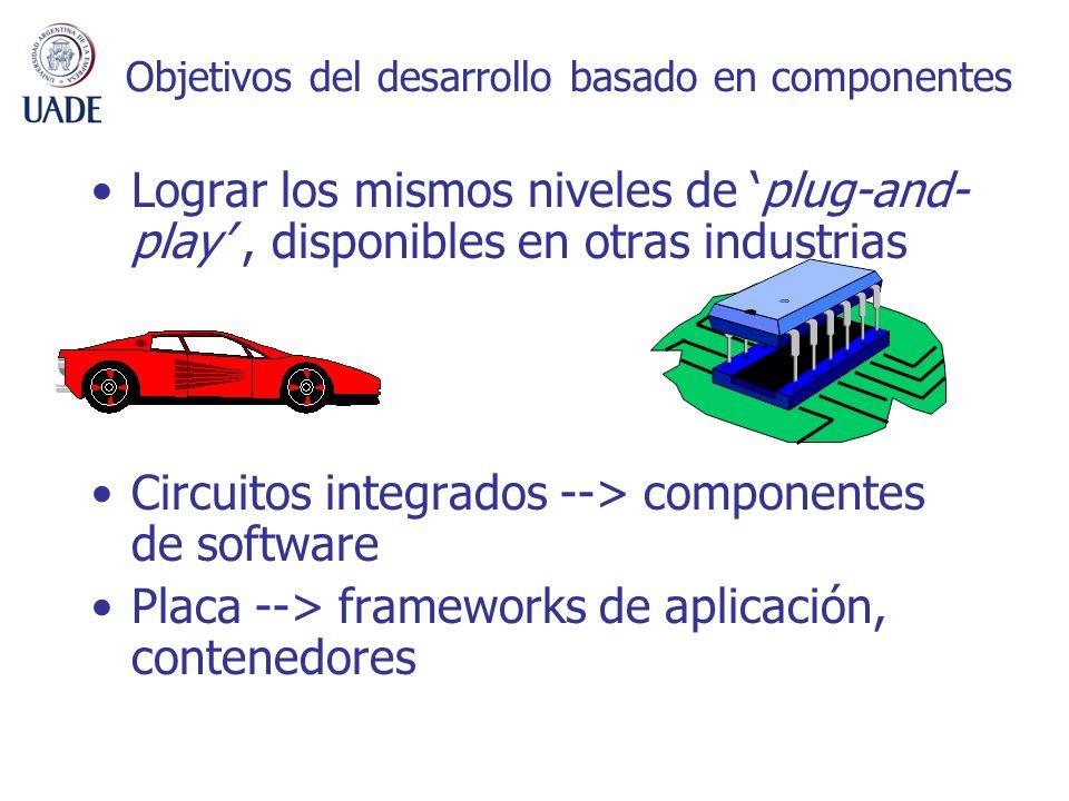 Objetivos del desarrollo basado en componentes Lograr los mismos niveles de plug-and- play, disponibles en otras industrias Circuitos integrados --> componentes de software Placa --> frameworks de aplicación, contenedores