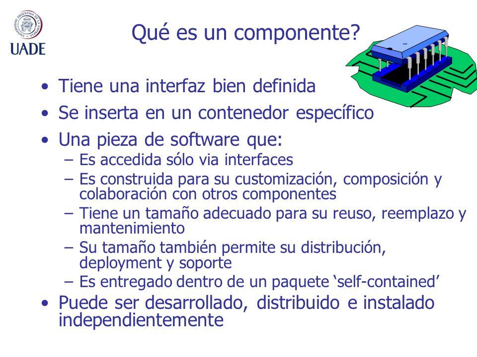 Qué es un componente? Tiene una interfaz bien definida Se inserta en un contenedor específico Una pieza de software que: –Es accedida sólo via interfa