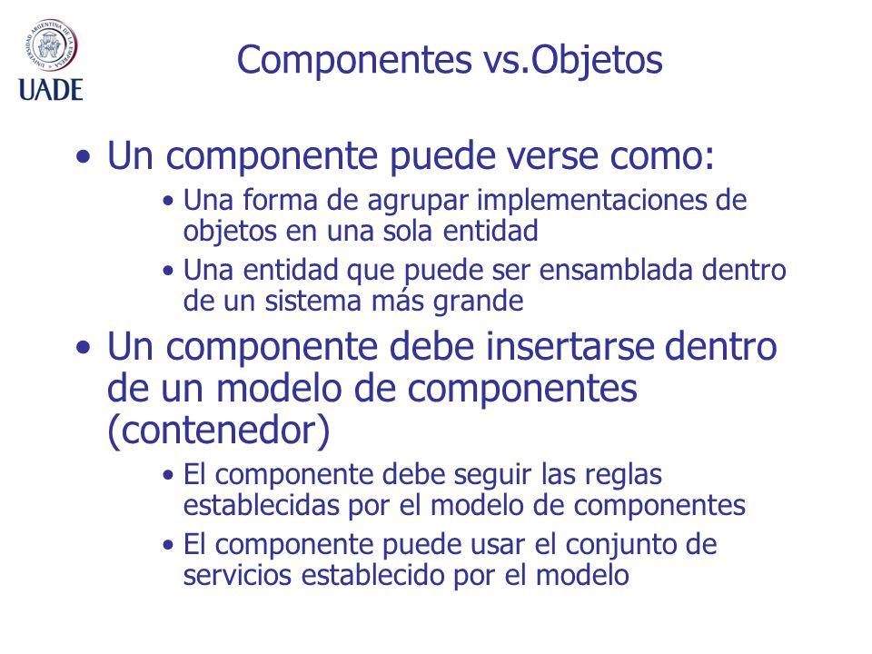 Componentes vs.Objetos Un componente puede verse como: Una forma de agrupar implementaciones de objetos en una sola entidad Una entidad que puede ser ensamblada dentro de un sistema más grande Un componente debe insertarse dentro de un modelo de componentes (contenedor) El componente debe seguir las reglas establecidas por el modelo de componentes El componente puede usar el conjunto de servicios establecido por el modelo