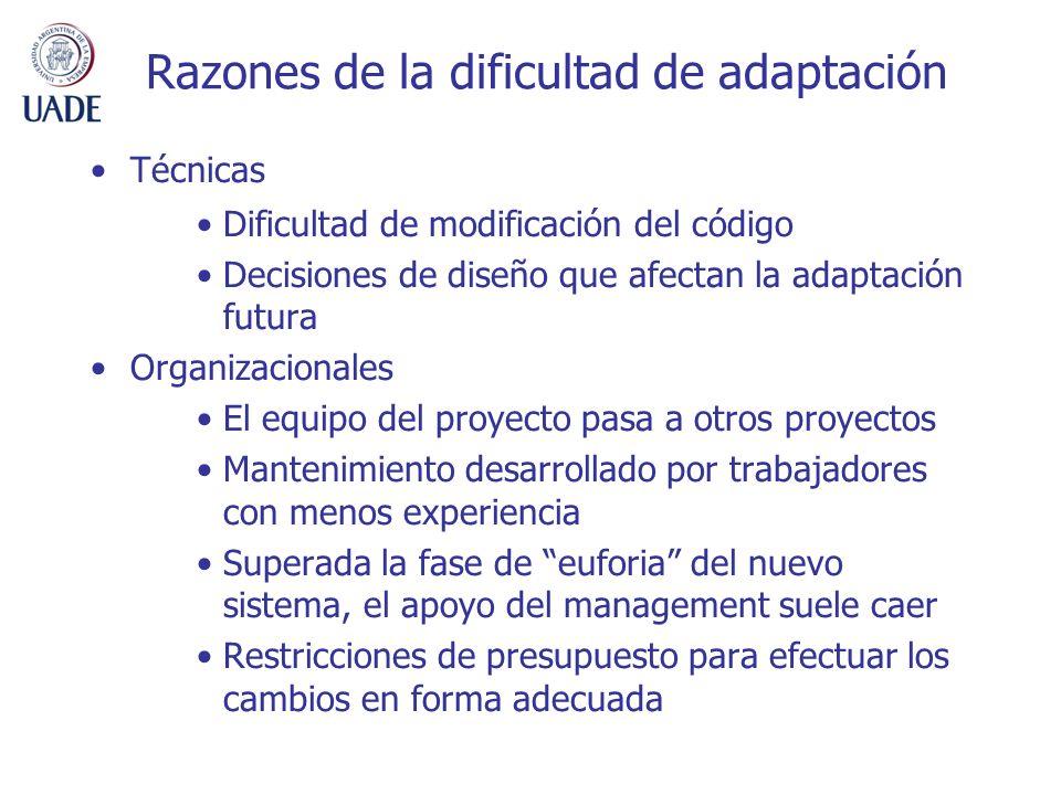Razones de la dificultad de adaptación Técnicas Dificultad de modificación del código Decisiones de diseño que afectan la adaptación futura Organizaci
