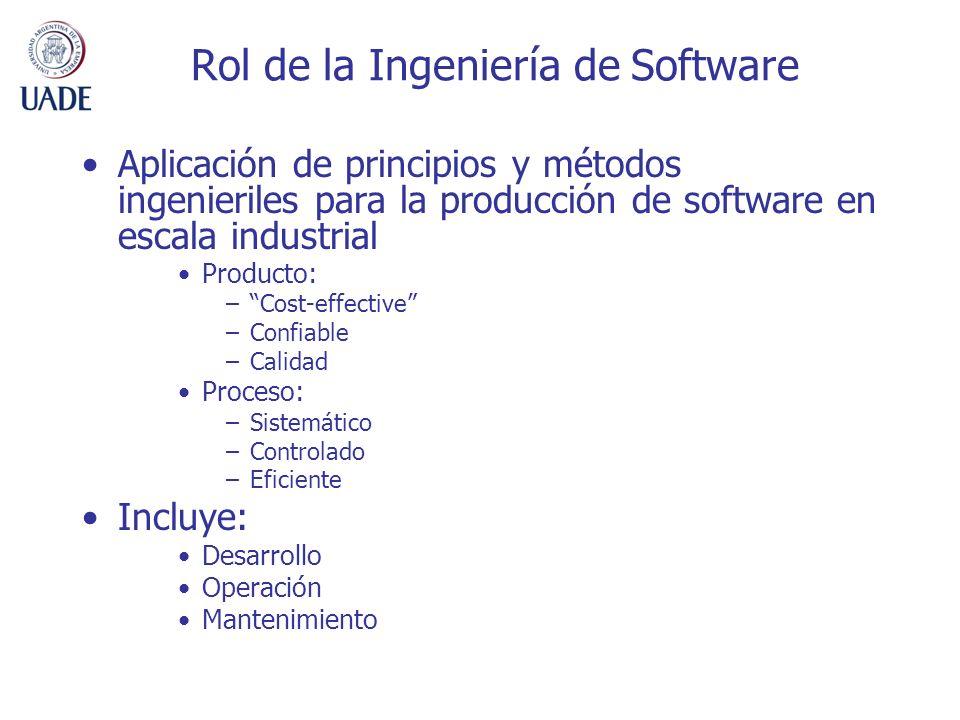 Rol de la Ingeniería de Software Aplicación de principios y métodos ingenieriles para la producción de software en escala industrial Producto: –Cost-effective –Confiable –Calidad Proceso: –Sistemático –Controlado –Eficiente Incluye: Desarrollo Operación Mantenimiento