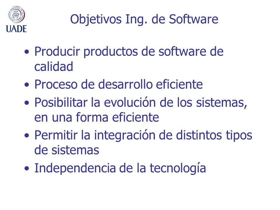 Objetivos Ing. de Software Producir productos de software de calidad Proceso de desarrollo eficiente Posibilitar la evolución de los sistemas, en una