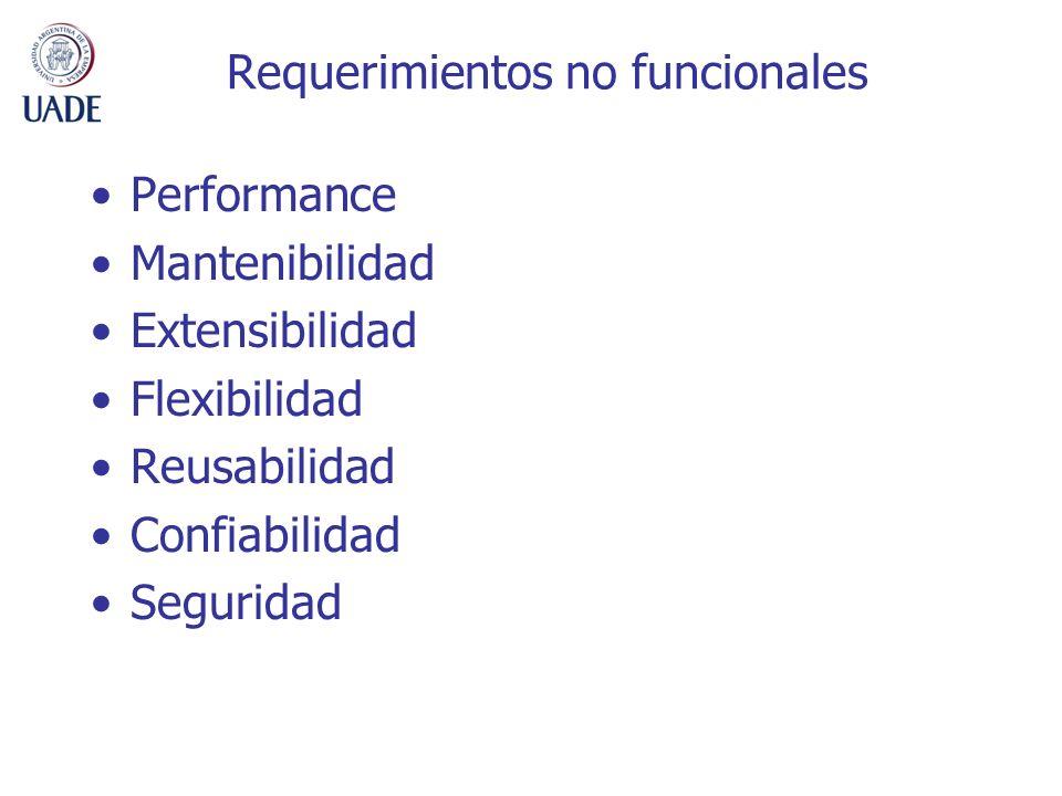 Requerimientos no funcionales Performance Mantenibilidad Extensibilidad Flexibilidad Reusabilidad Confiabilidad Seguridad