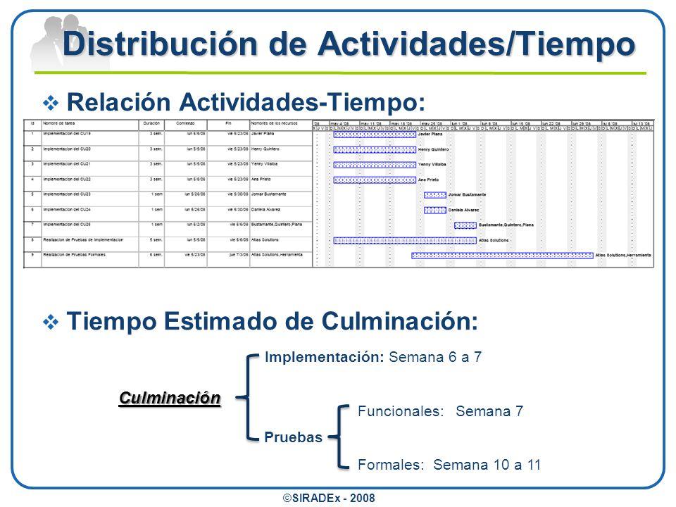 Distribución de Actividades/Tiempo ©SIRADEx - 2008 Relación Actividades-Tiempo: Tiempo Estimado de Culminación: Culminación Implementación: Semana 6 a